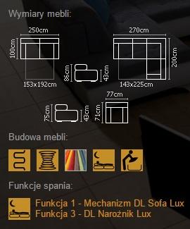 Rameta komplet focus info